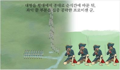 조선탐정실록 - 전쟁의 재발견 통찰력과 결단력의 걸작품, 로이텐 전투-4